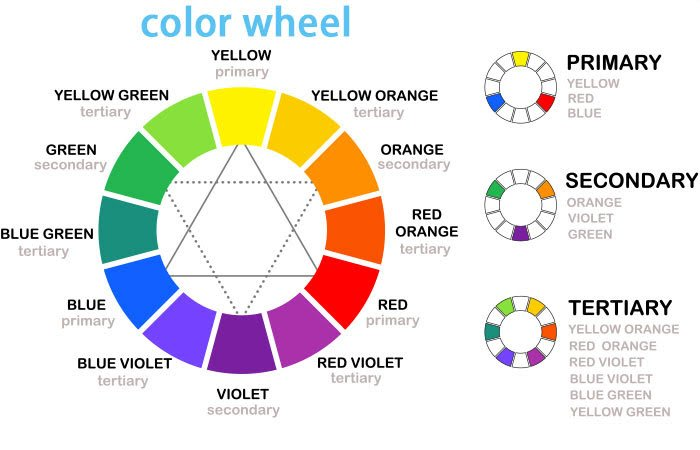 How to Mix and Match Colours in Your Outfits - color wheel
