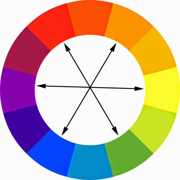 the color wheel - How to Mix and Match Colours in Your Outfits